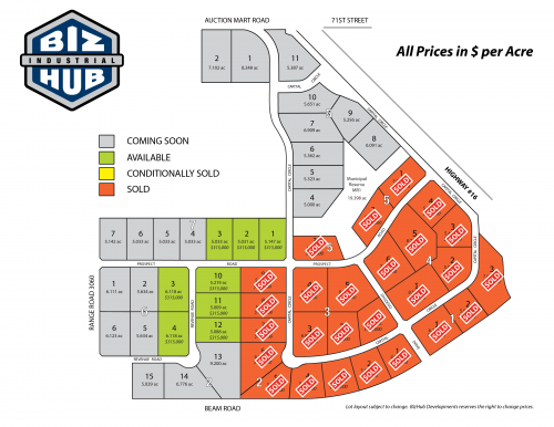 Image for 8 Lots for Sale